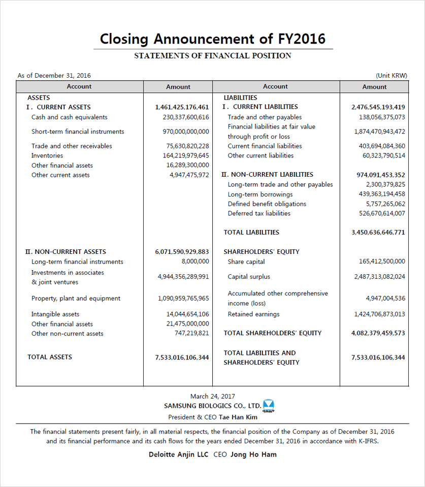 2016 Closing Announcement of FY2016
